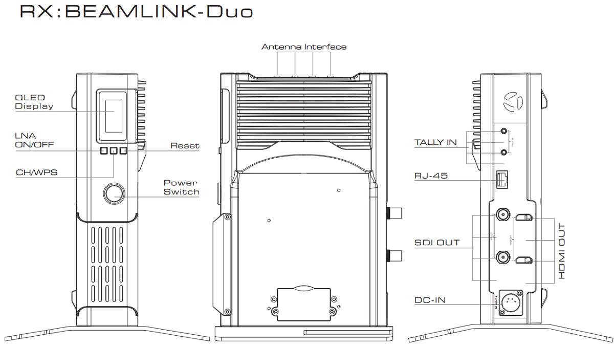 CVW Beamlink Duo